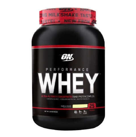 on Best Whey Protein Brands for Men in India